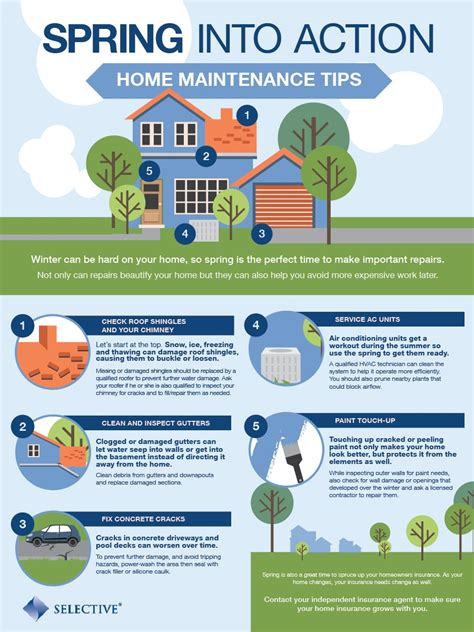spring home tips spring into action home maintenance tips