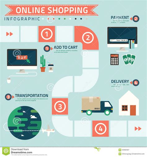 step membuat online shop step for online shopping infographic stock vector