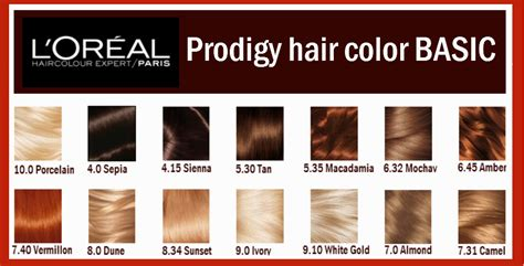 review lor al prodigy 5 hair dye loreal hair color chart 2016
