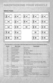 Jeep Commander Fuse Box Diagram 2010 Jeep Commander Fuse Box 2010 Jeep Commander