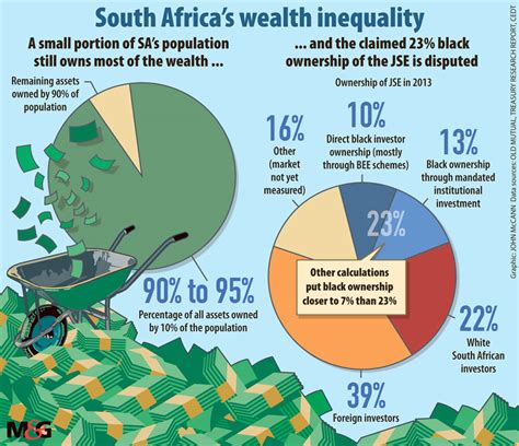 wealth taxes mooted to zap inequality business m g