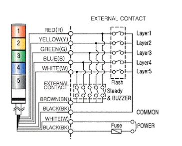 strobe light wiring harness electric light wiring wiring