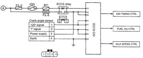 rb25det air flow meter wiring diagram style by