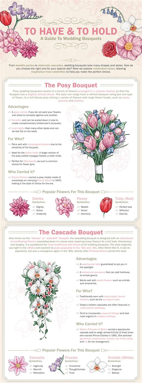 Wedding Bouquet Guide by The Ultimate Guide To Wedding Bouquets Plyvine Catering
