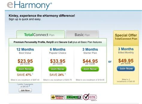 Eharmony Search Eharmony Search Pictures To