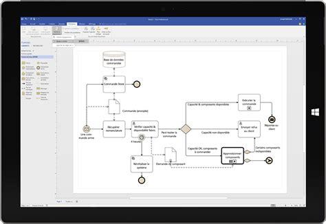 exemple de diagramme de processus visio logiciel de diagramme en ligne et mod 233 lisation de