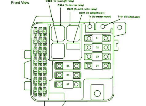 car wiring 93 acura legend fuse box diagram exterior