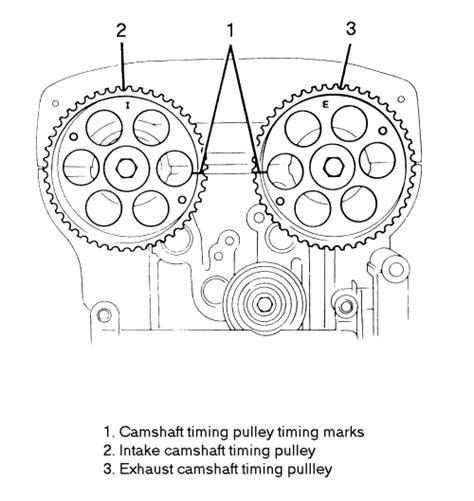 2001 Kia Optima Timing Belt 2000 Kia Sephia Timing Belt Diagram 2000 Free Engine