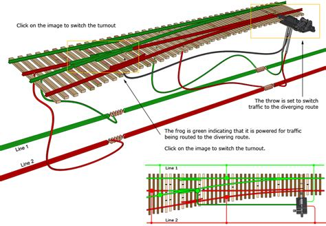 fast tracks how to wire a standard turnout with a gr