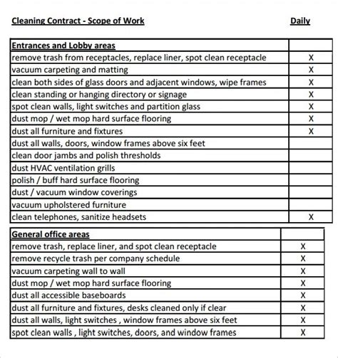 Scope Of Work Template 36 Free Word Pdf Documents Download Free Premium Templates Janitorial Scope Of Work Template