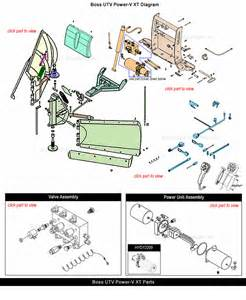 the boss snow plow wiring diagram download
