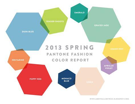 trending colors trending 2013 pantone saffron avenue saffron avenue