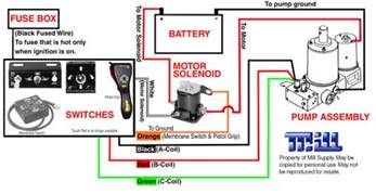 curtis wiring harness diagram wiring diagrams