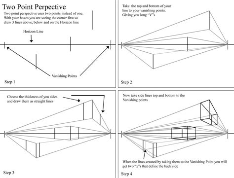 Drawing 2 Point Perspective From Plan by How To Draw In One Point And Two Point Perspective Idaho