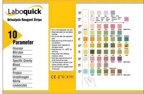 Test Urine 4 25 strips 5x5 strips urinalysis 10 parameter professional gp urine test strips 8699195610129