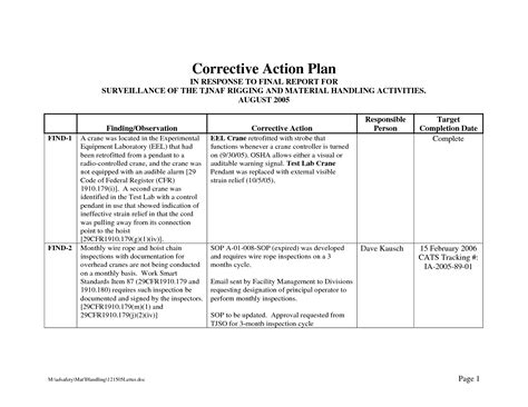 Corrective Action Plan Template Lisamaurodesign Fmcsa Corrective Plan Template