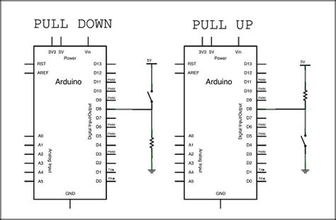 arduino pull up resistor code resistor de pull up arduino 28 images pull up resistor question 1000 images about