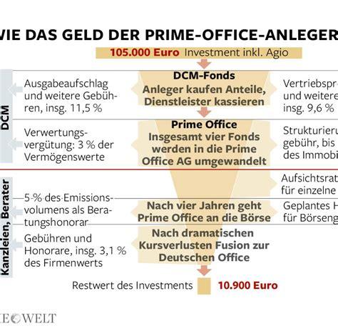 immobilienfonds deutsche bank immobilienfonds wie die deutsche bank prominente kunden