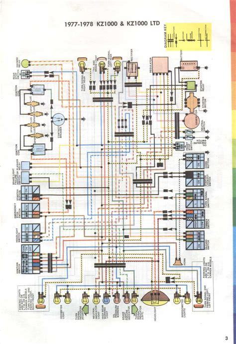 wiring diagram for 1977 1978 kawasaki kz1000 and