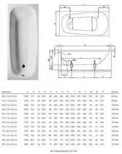 Bath Shower Sizes Bette Form Standard Steel Bath Close Up View And Technical