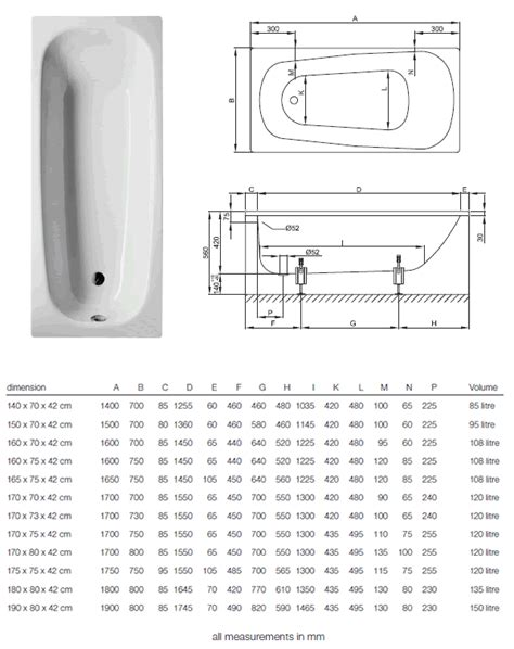 bathtube size standard bathtub sizes images