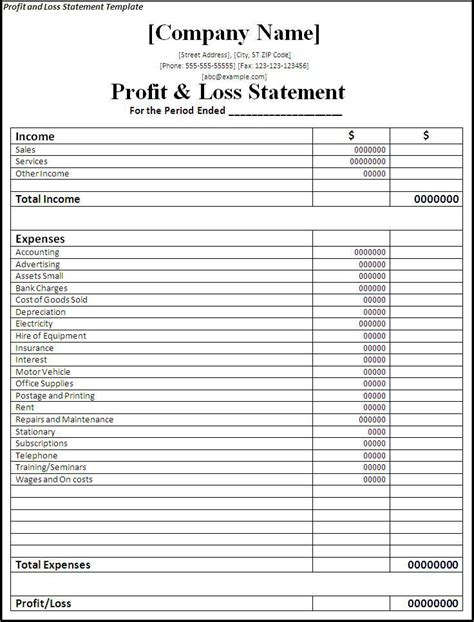 restaurant profit and loss statement template profit and loss template free statement templates