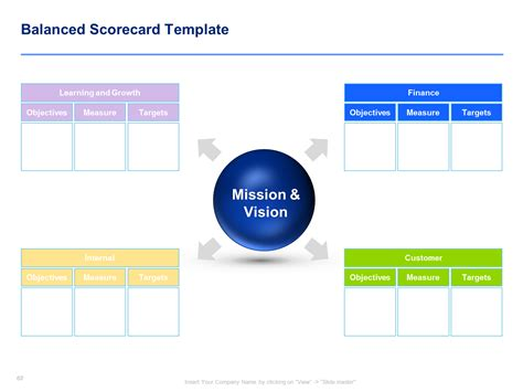 download a simple strategic plan template by ex mckinsey