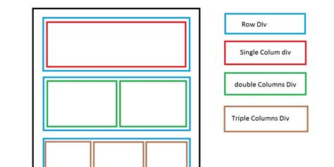 creating a layout using css html splitting a div into rows and columns stack overflow