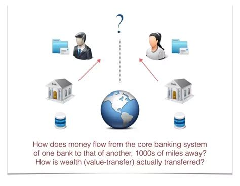 transfer money from different banks how does money transfer between banks and different