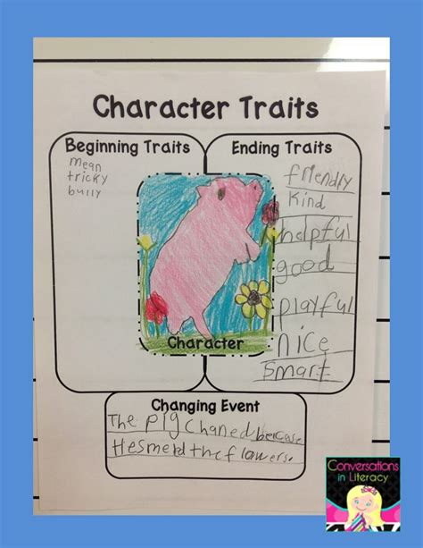 picture books for teaching character traits teaching character traits with folktales three