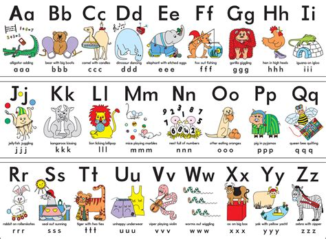 alphabets for abcdefghijklmnopqrstuvwxyz