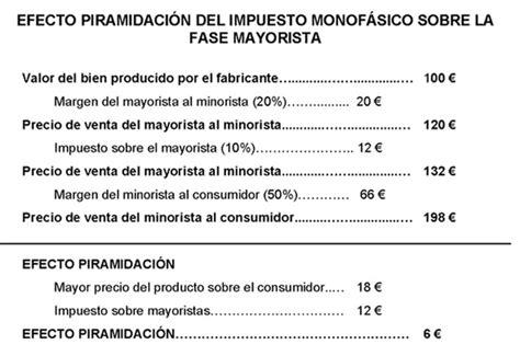 impuesto a pagar por venta terreno impuestos y junto a estas ventajas el impuesto monof 225 sico sobre los