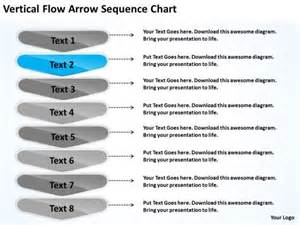 Subway Business Plan Template by Vertical Flow Arrow Sequence Chart Subway Business Plan