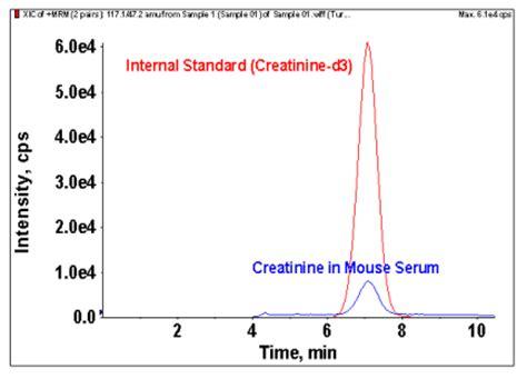 creatinine serum low drumetix small molecule biomarkers