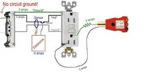 gfi outlet replace trouble shoot