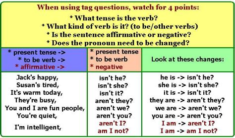 tag questions exercises with verb to be english easy english gujarati grammar question tag