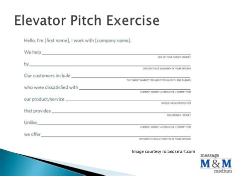 elevator pitch template entrepreneurship class elevator pitch exercise