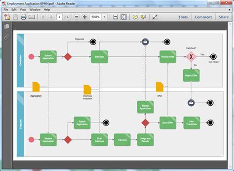 bpmn diagram powerpoint bpmn diagram templates for pdf