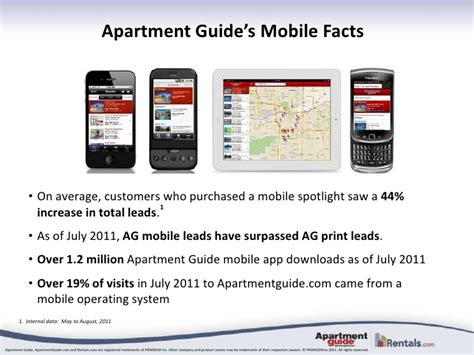 Appartment Guide by Apartment Guide Mobile Spotlight