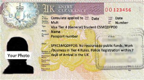 Work Permit In Uk After Mba by Visa Images