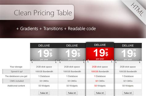 drupal theme table clean pricing table theme for u