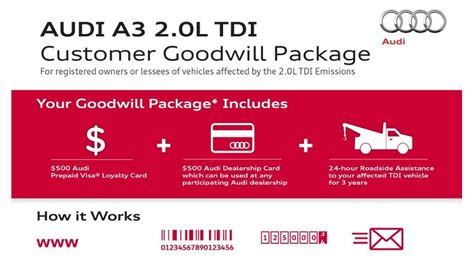 Audi Gift Card - audi joins vw in gift card goodwill program admits to illegal software on 3 0 liter