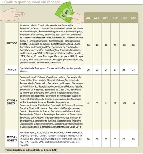 pagamento pensionistas do estado do rio de janeiro tabela de pagamento de pensionistas do estado 2016 do rio