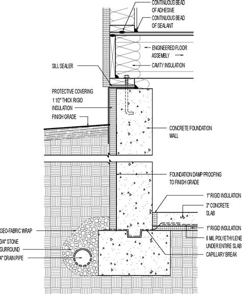 12 Best Images of Chart Of Brick Foundation   Concrete