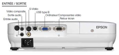 Lu Projector Epson Eb S9 epson eb s9 achat projecteur grosbill