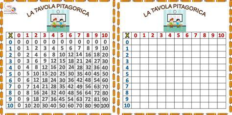 tavola pitagorica cartellone matematica tavola pitagorica gabryportal
