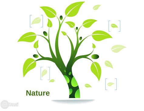 nature template nature prezi premium templates