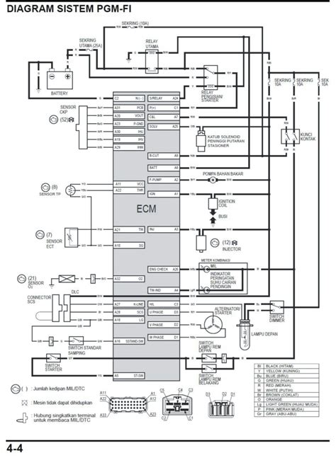 wiring diagram vario 125 pgm fi wiring diagram schemes
