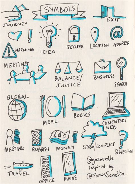 imagenes visual thinking monogr 225 fico sobre el visual thinking y dibuja para pensar
