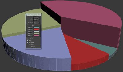 3d diagram maker 3d myths bake a pi pie charts maker